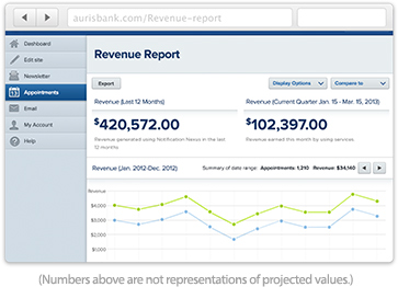 Revenue Reporting