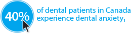 Dental Patients Canada